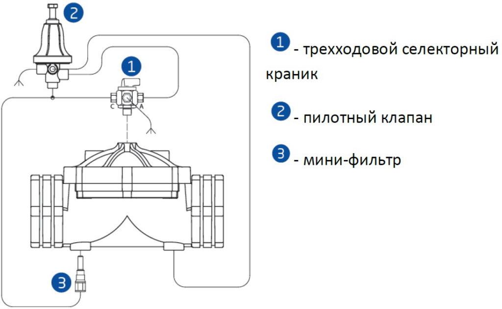 Гидравлический регулятор давления